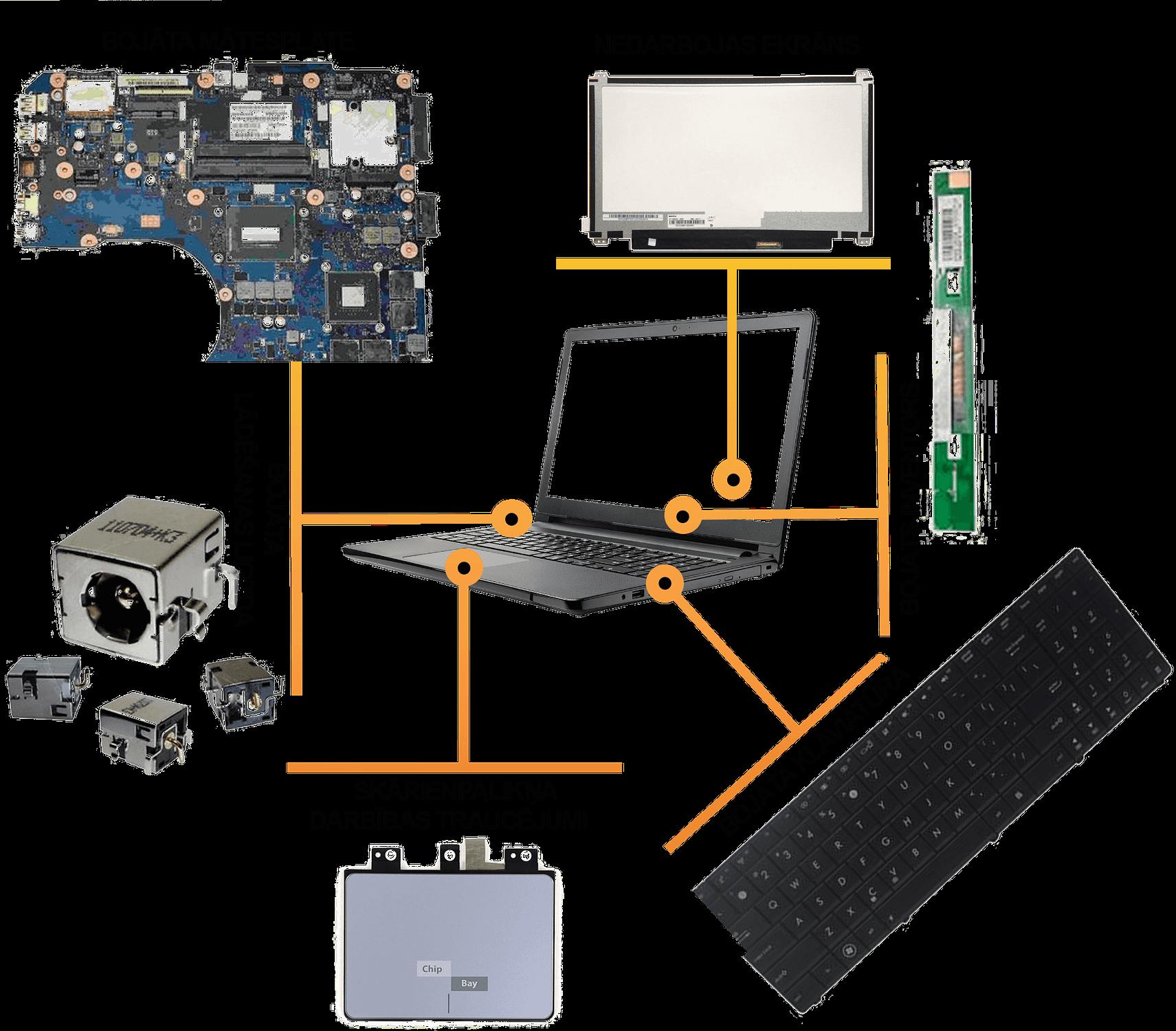 Asus portatīvo datoru remonts